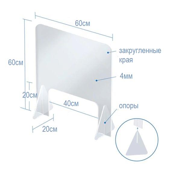 антивирусный экран